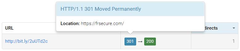 bitly http status code checker