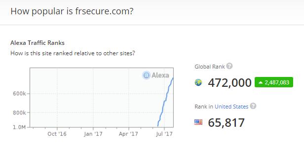 frsecure.com's Alex Rank