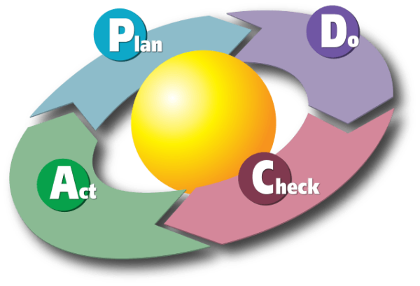Information Security Life Cycle