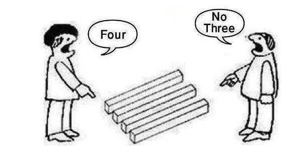 equifax perception