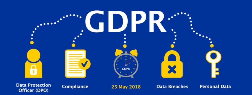 GDPR-Compliance-EU