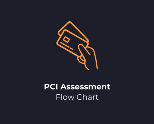 PCI Guide Flowchart