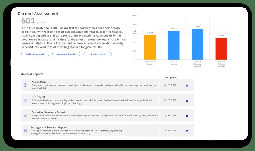Risk Assessment Score for Risk Management