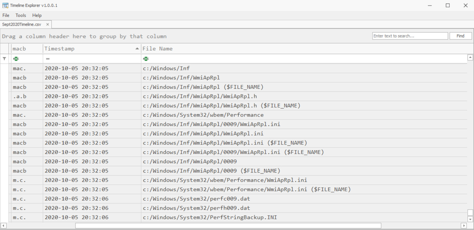 file system forensic analysis output
