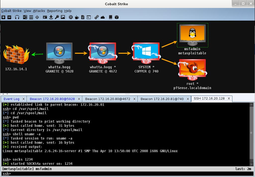 CobaltStrike screenshot